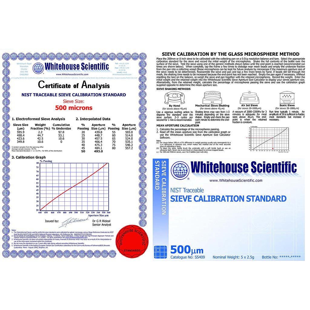 Sieve Calibration Standard 90 microns or No.170